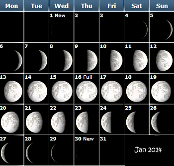Search Results for: The Moon Calendar For December 2014