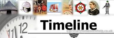 timelines for kids blank timelines for kids simple timelines for kids ...